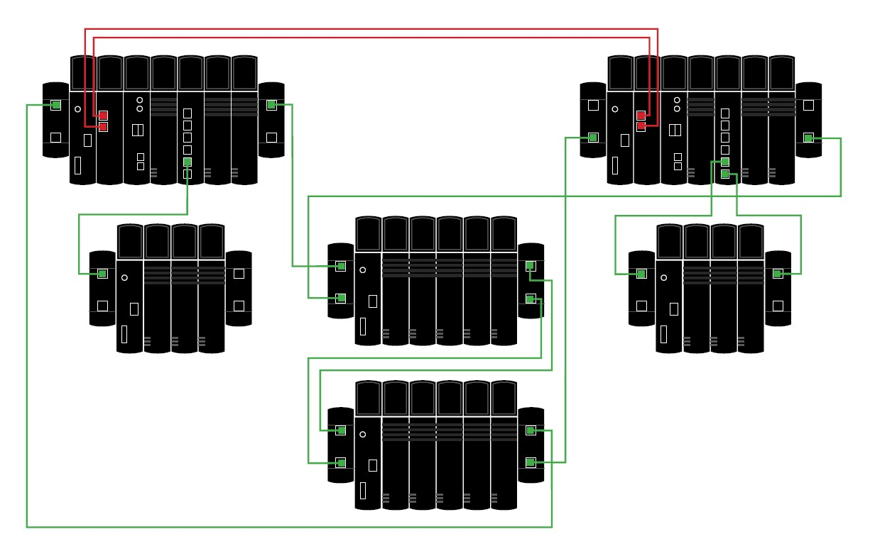 Examples of Rack Connections